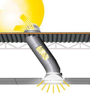 Solatube Tubular Skylights Cleveland Oh Northern Ohio